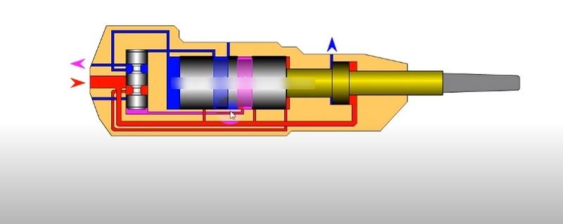 Внутреннее устройство гидравлического прибора