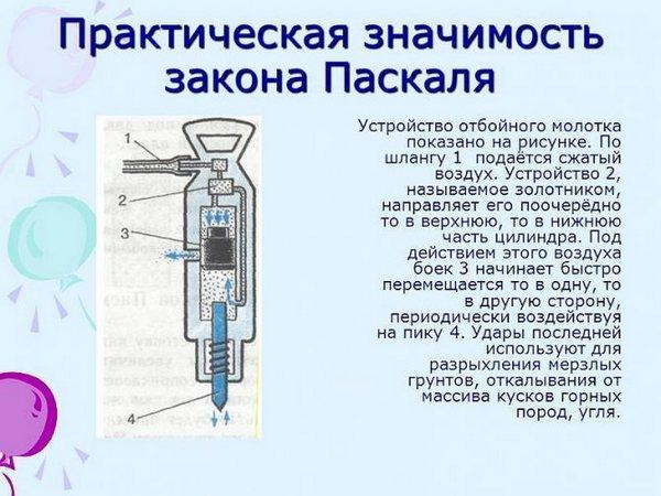 Схема работы пневматического прибора